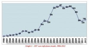 27 HIV Report (4)
