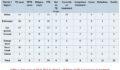 27 HIV Report (5) (Photo 1 of 14 photo(s)).