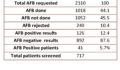 27 HIV Report (6) (Photo 14 of 14 photo(s)).