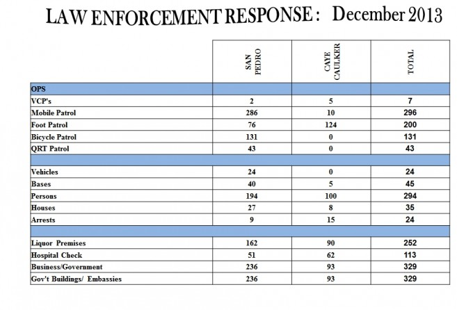 03 Crime Stats-1