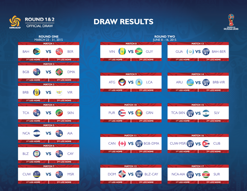 Competition: World Cup 2018 qualification 67