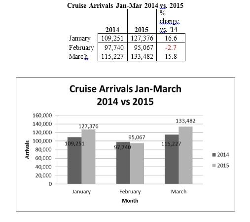 17 BTB Tourism Statistics-2