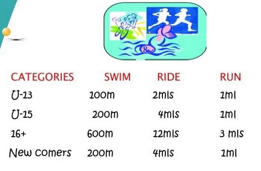 25 Dia de San Pedro Triathlon