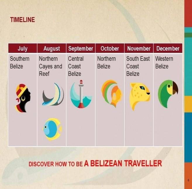 27 BTB Be a Belizean Traveller