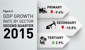 GDP Report-1