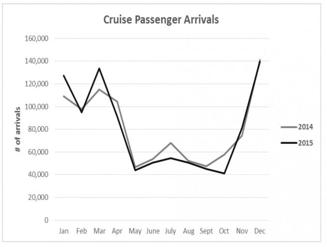 2015 Tourism Recap-3