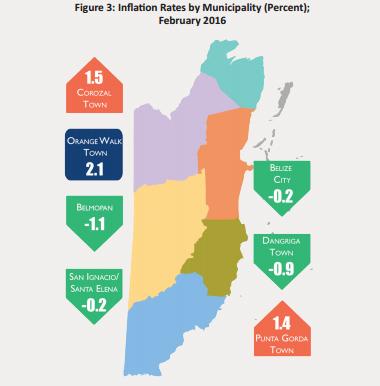 14 SIB Quarterly Report-3