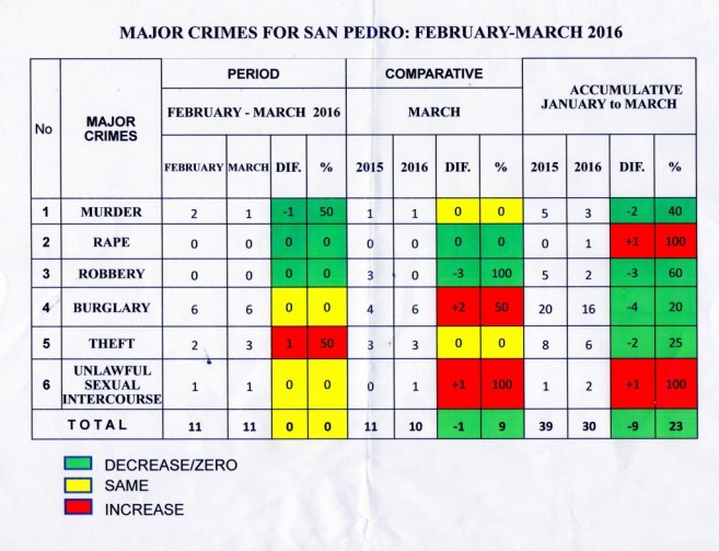 20 Police Quarterly Statistics010