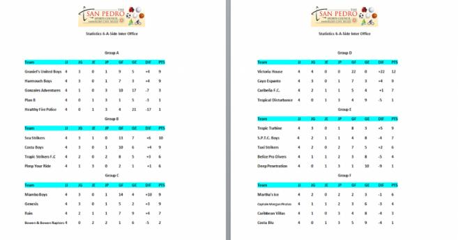24 Interoffice results