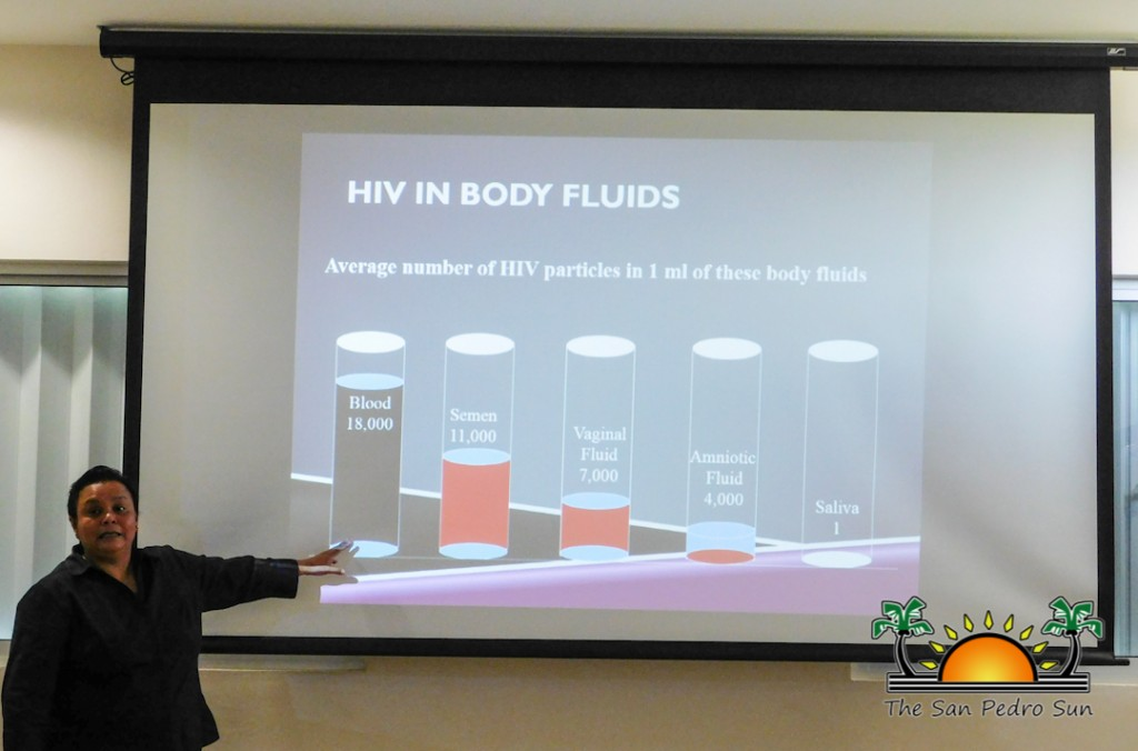 National Aids Commission Reveals Global Regional Statistics On Hiv The San Pedro Sun